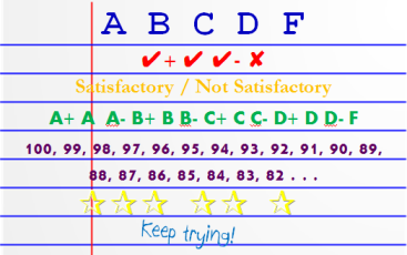 teaching grading scale