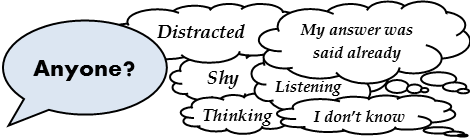 Teacher: Anyone? Students: Distracted, Shy, My answer was said already, Thinking, Listening, I don't know.
